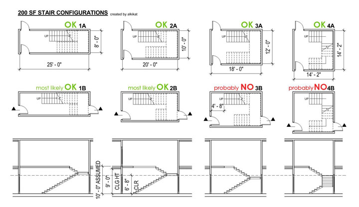 What You Need To Know About Stairs Arch Exam Academy