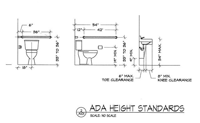 how to design an ada restroom arch exam academy