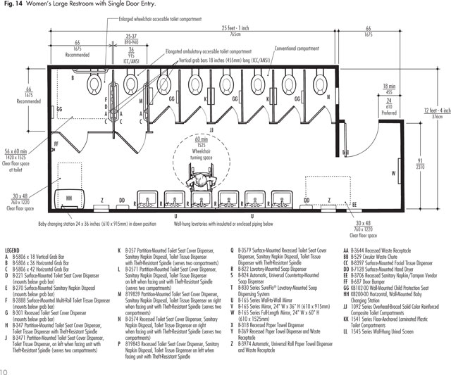 ada bathroom layouts