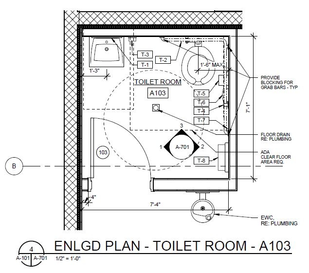 How to design an ada restroom arch exam academy for Ada bathroom layout