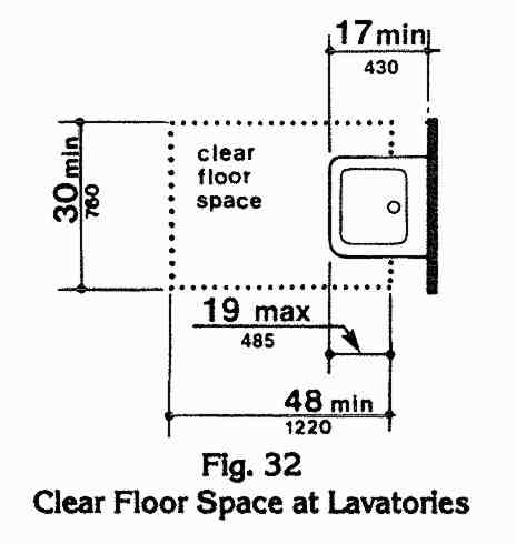Ada Lavatory Knee Space how to design an ada restroom | arch exam academy