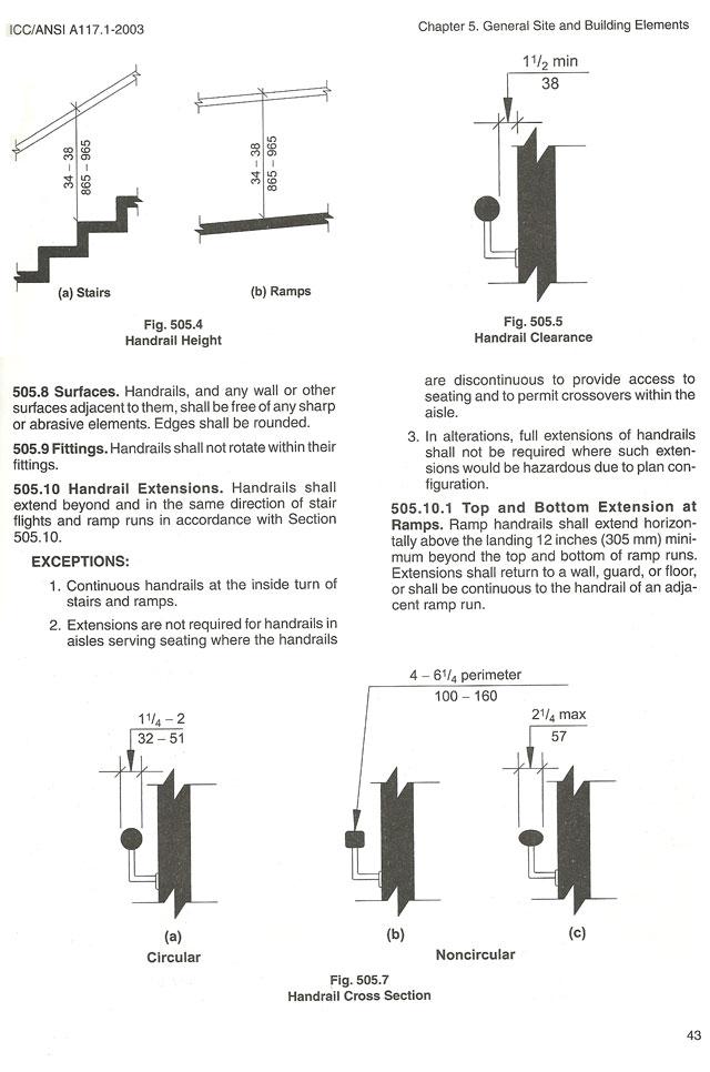handrails-ansi-117