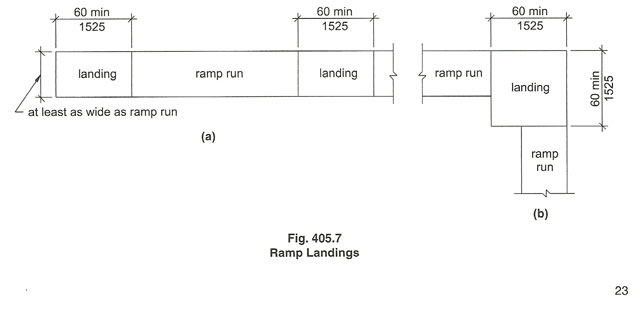 ramp-landings-accessible-routes