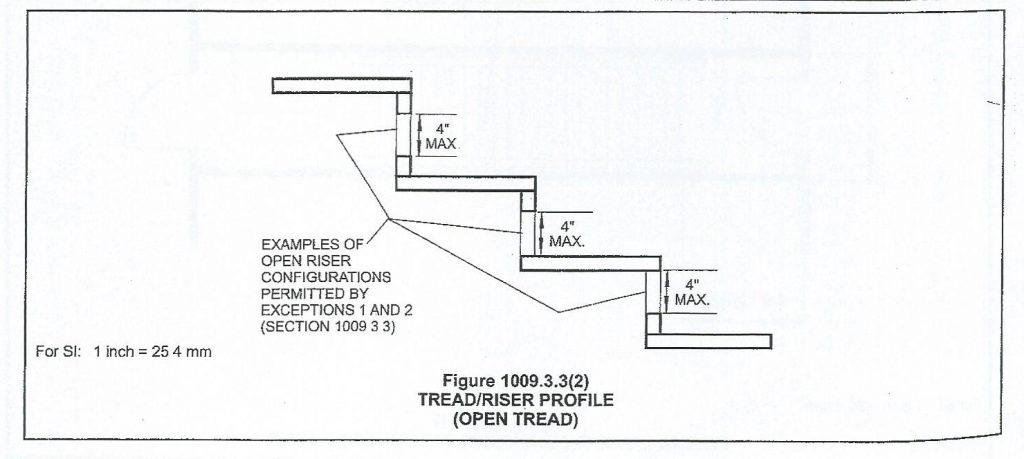 stair with open tread requirements