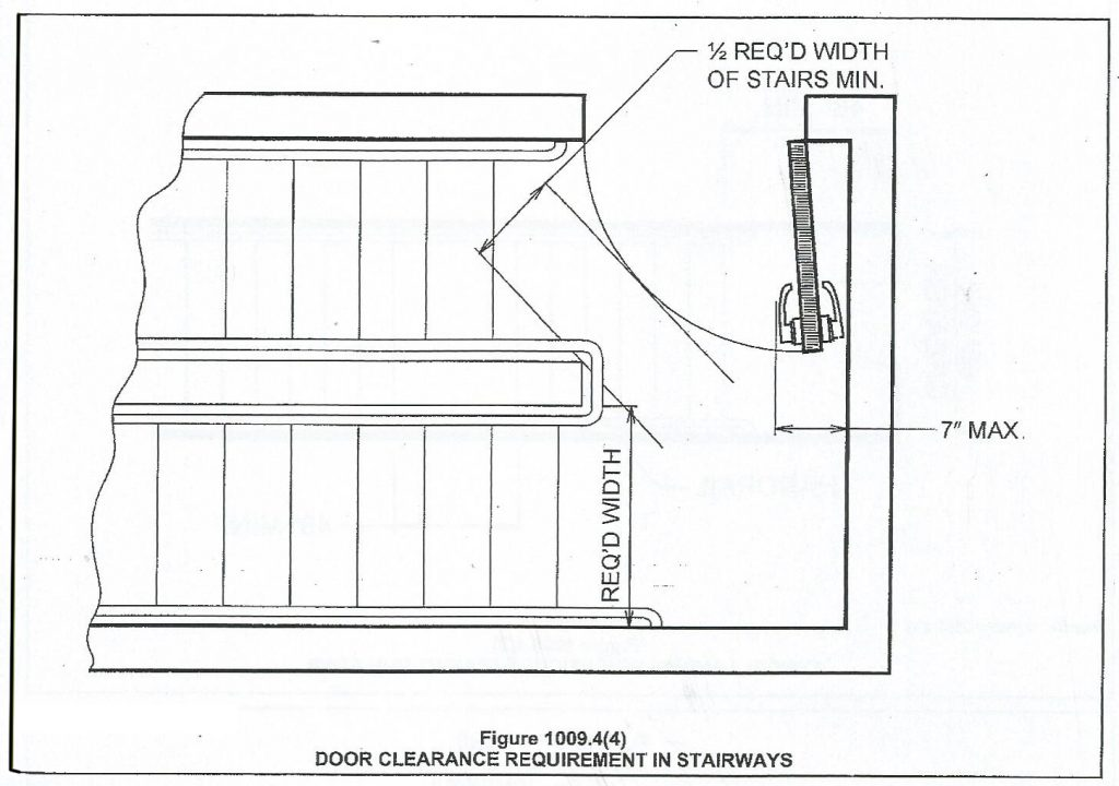 stairs clearance requirement in stairs