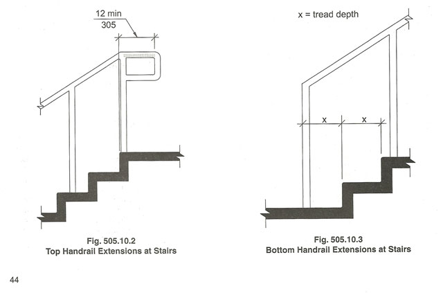 stairs-handrails-extensions-ansi-117