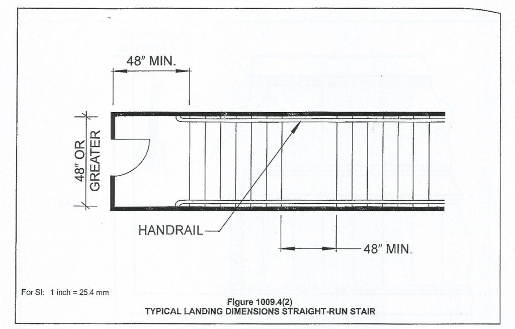 "Stair where 48"" controls the means of egress (usually an area of refuge requiring a 30"" x 48"" clear floor area)"