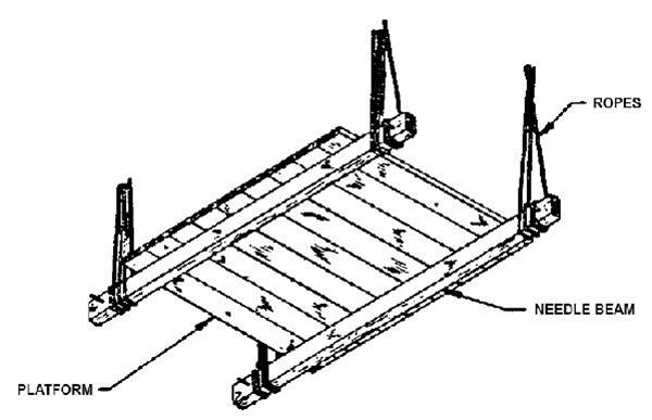 needle beam